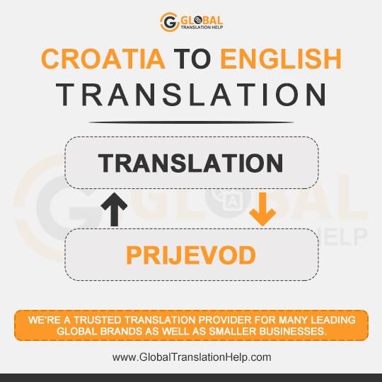 Croatia-To-English-Translation